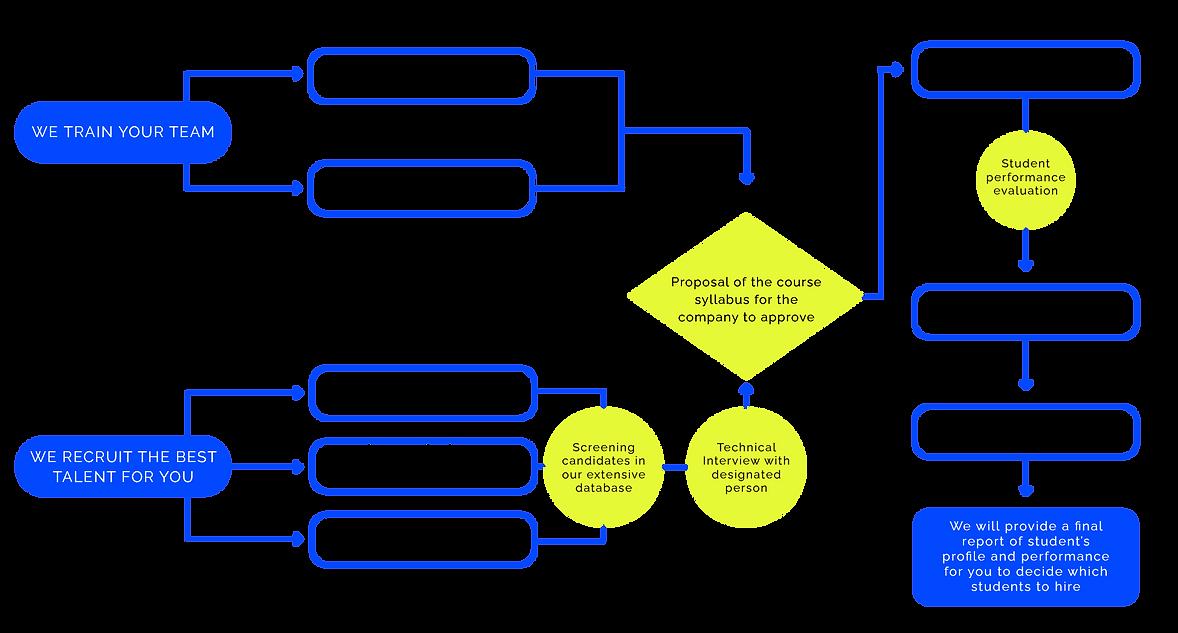 mapa conceptual_companies_Mesa de trabaj