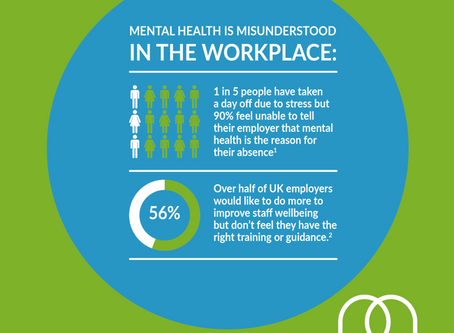 Why do I need a Mental Health First Aider?