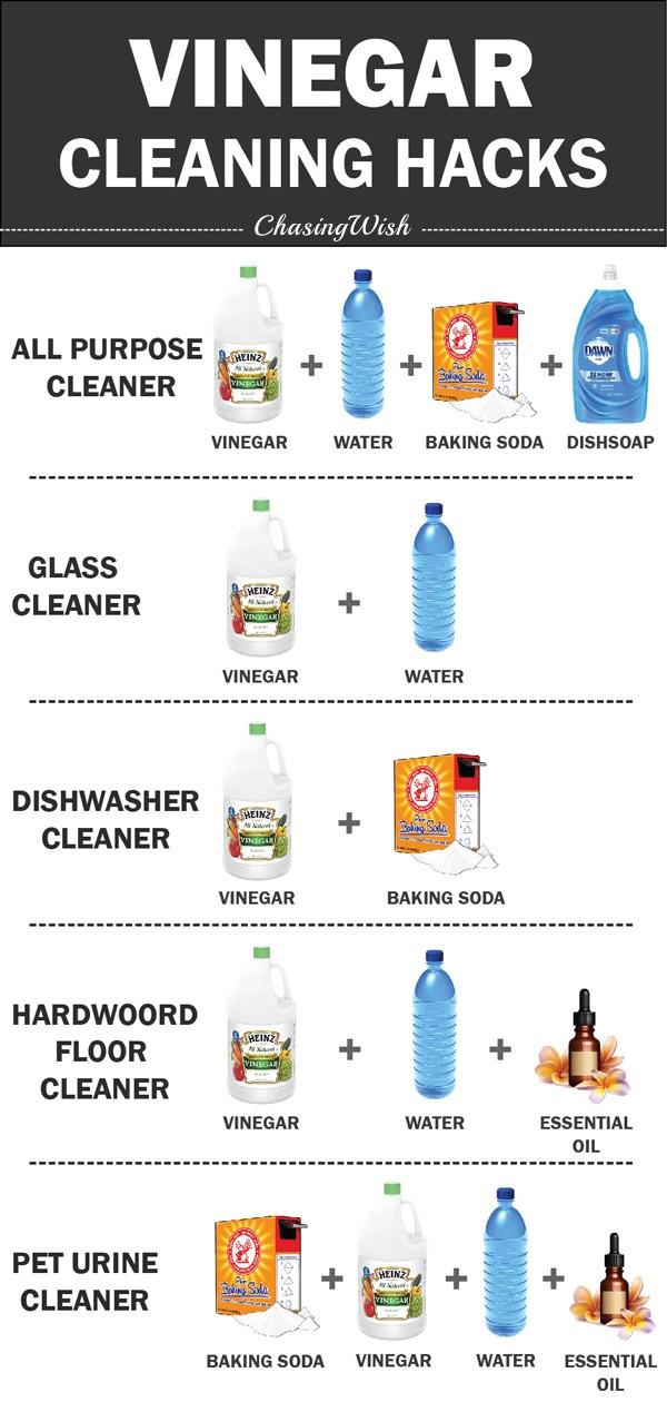 list of diy non toxic vinegar cleaning hacks