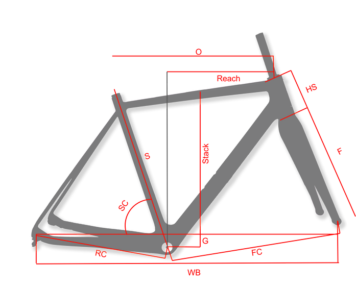 Cycle_Cross_Géo.png