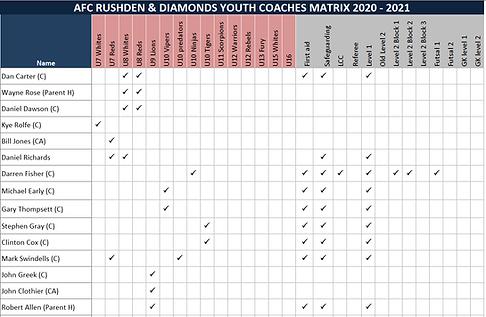 coaches matrix snip P1.PNG