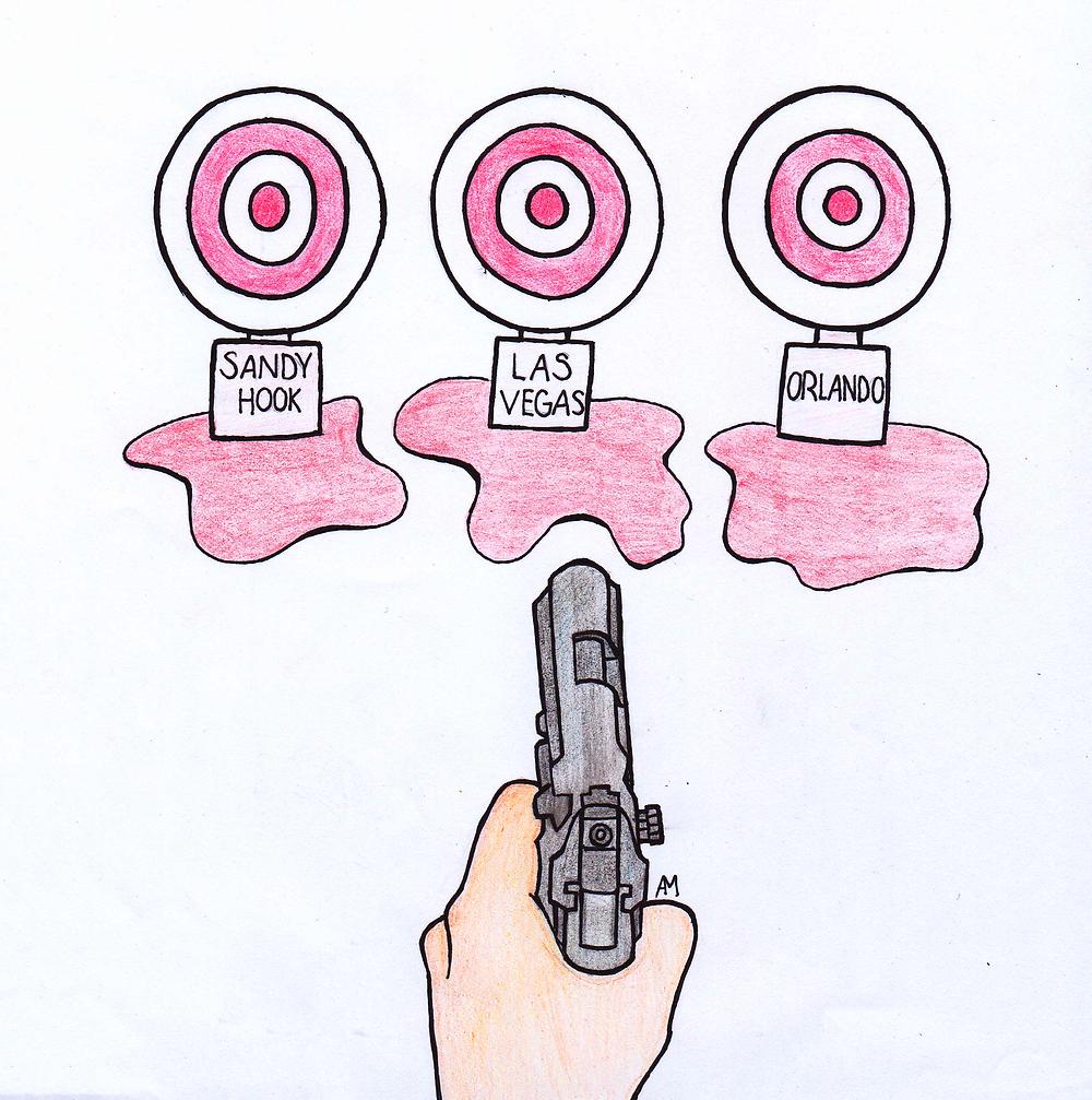 Gun Control (Editorial) Anna Macias