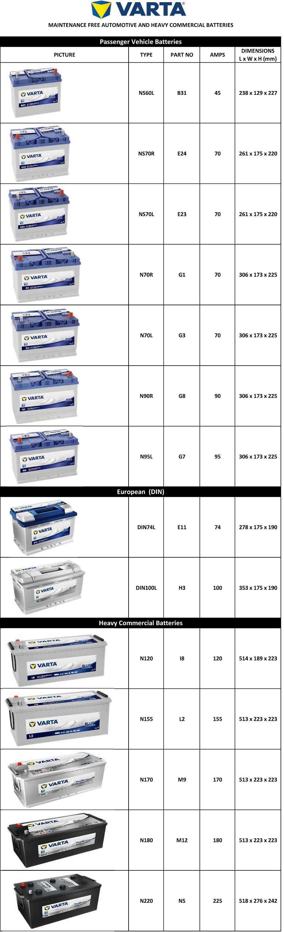 VARTA BATTERIES LIST WITH PHOTOS-NOV2020