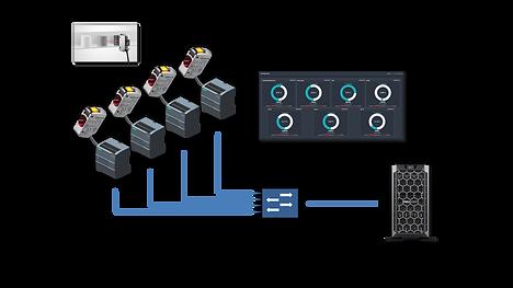 Systemtopology LAN.png