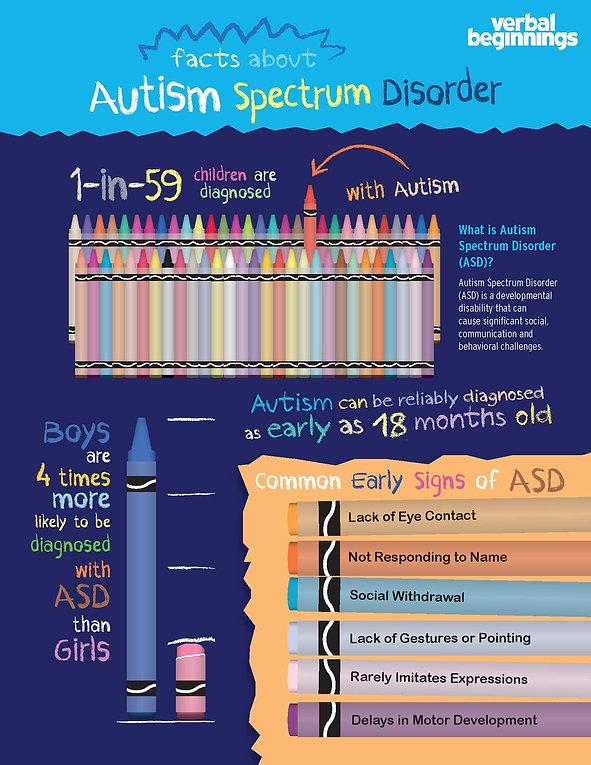 autism stats 2.jpg