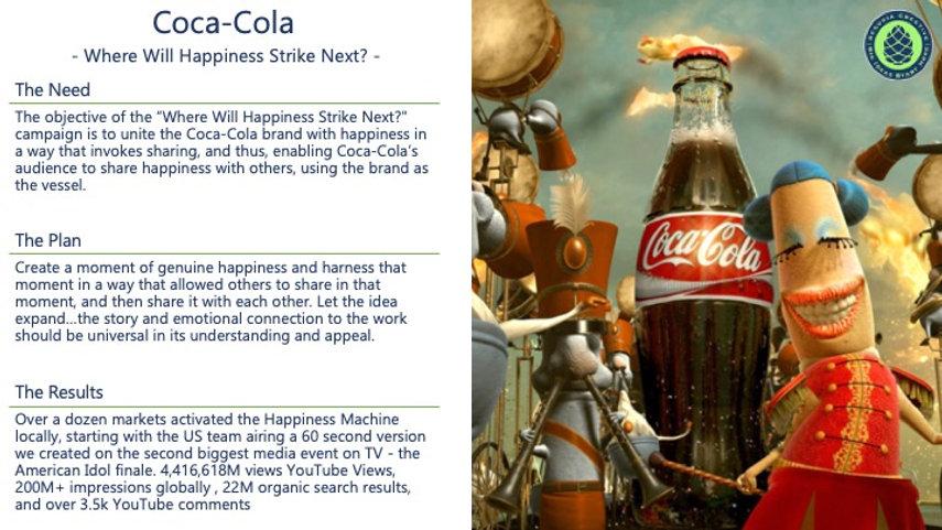 Coca-Cola Case Study.jpg