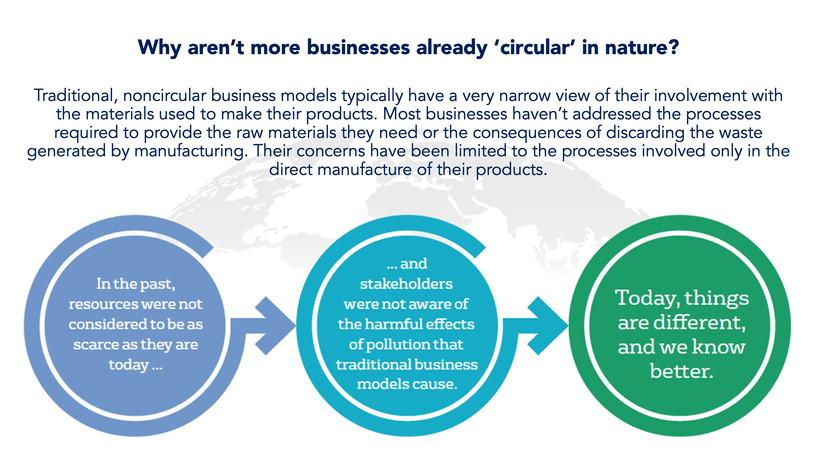 Transition to Circular Economy.jpeg