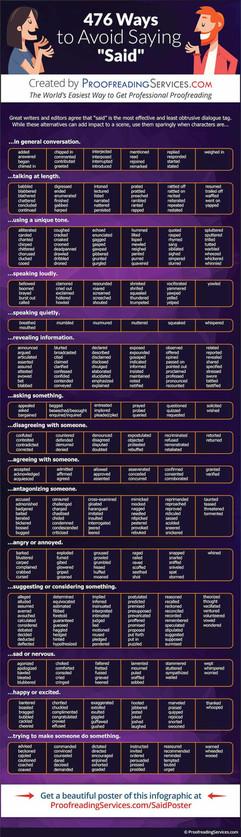 476 Ways to Avoid Saying 'Said'.jpg