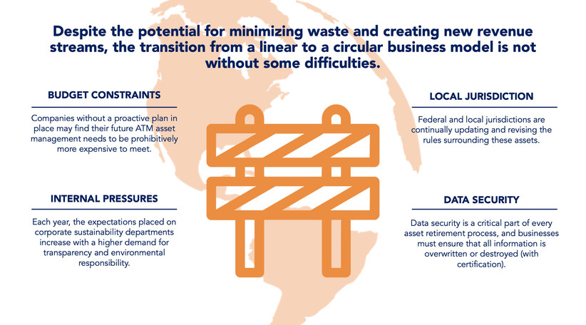 Barriers to Sustainability.jpeg