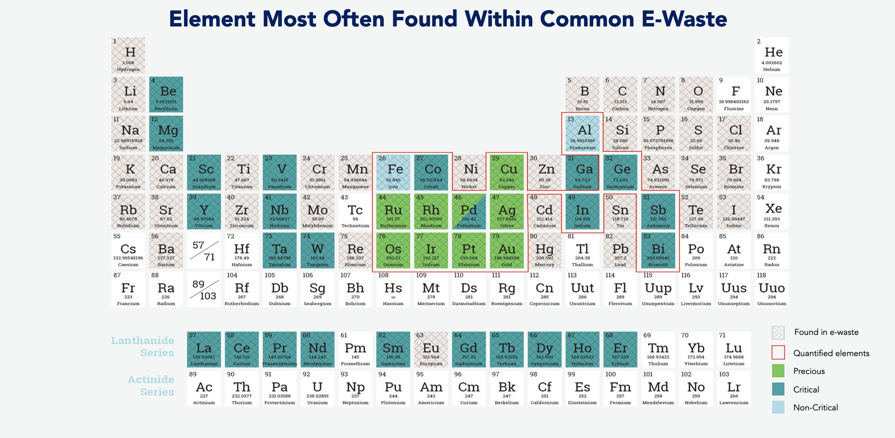 Recovered Elements.jpeg