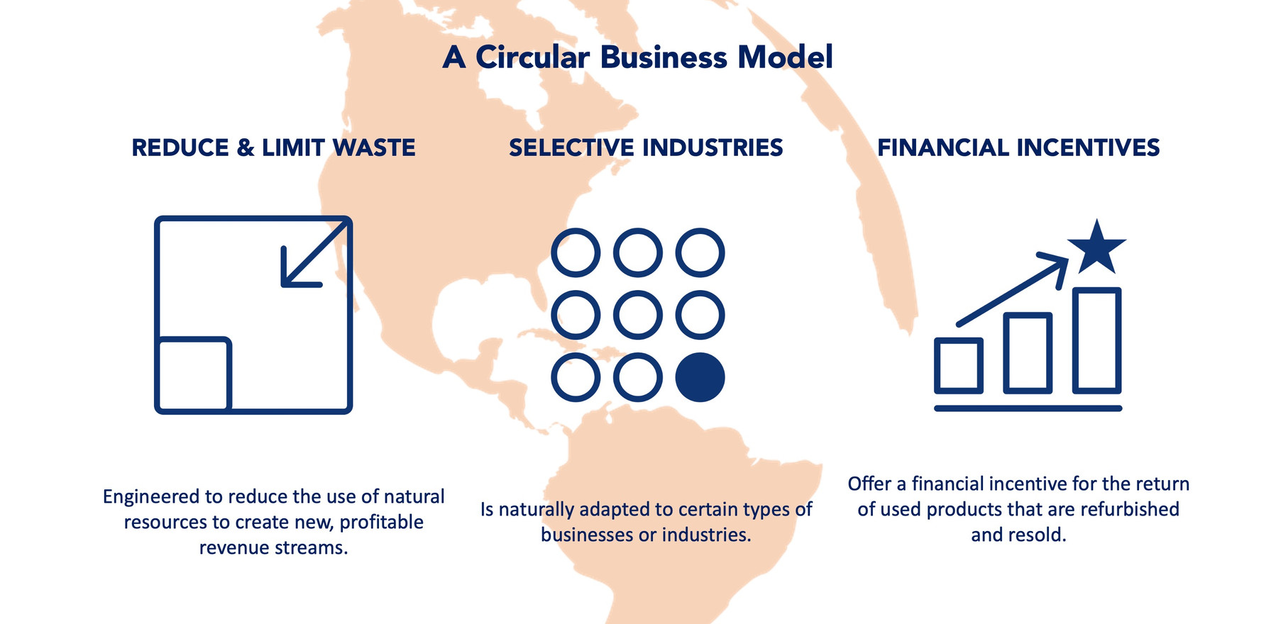 Circular Economy Traits.jpeg