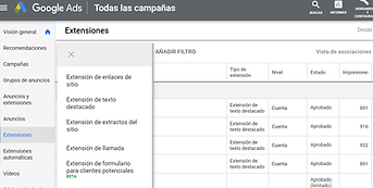 extensiones relevantes google ads
