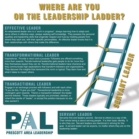 PAL Servant Leader Ladder