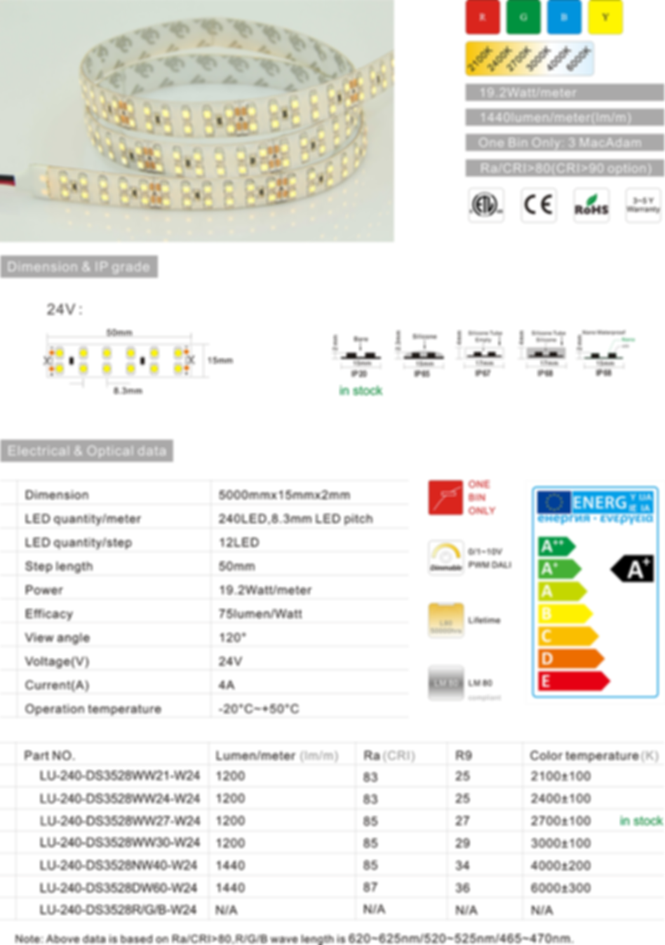 24V Dual LED strips in GCC region