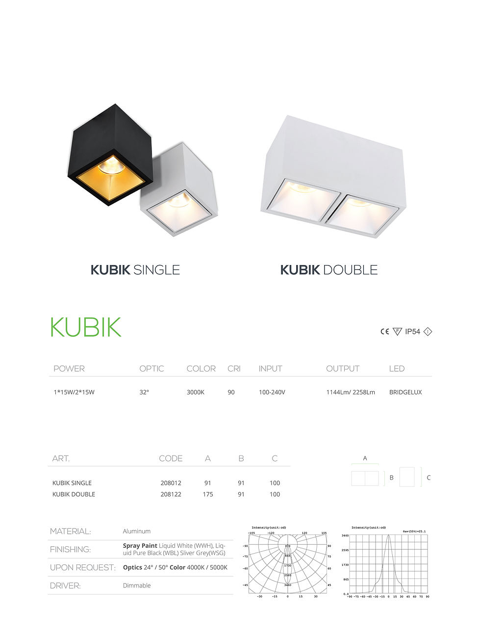 kubic led made in bahrain