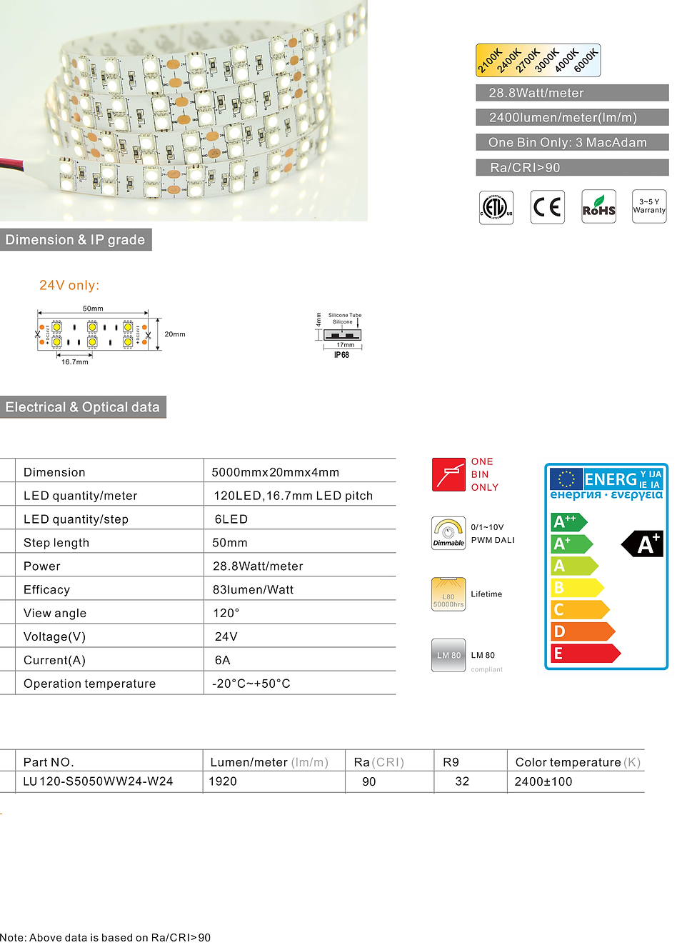 Epistar 24V LED strips
