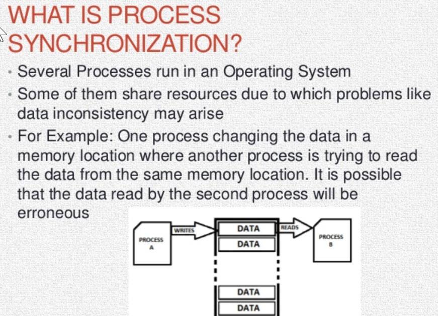 Synchronized Process
