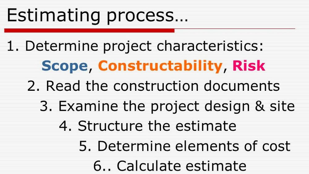 Estimating Characteristics