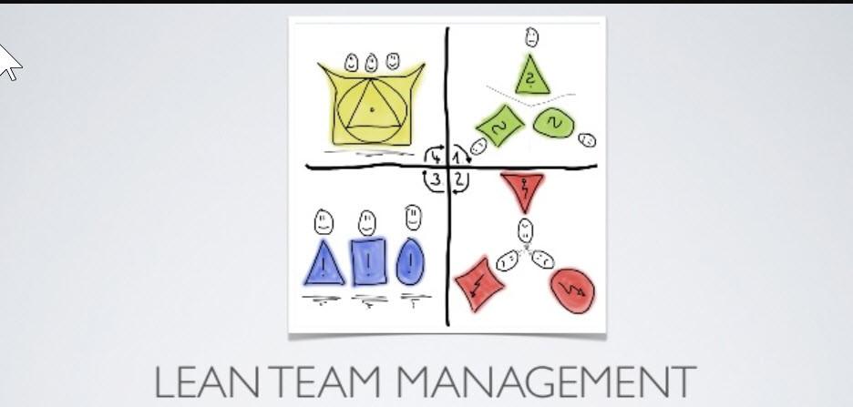 Deploying Agile/Lean in the Organization- Building a Lean Team