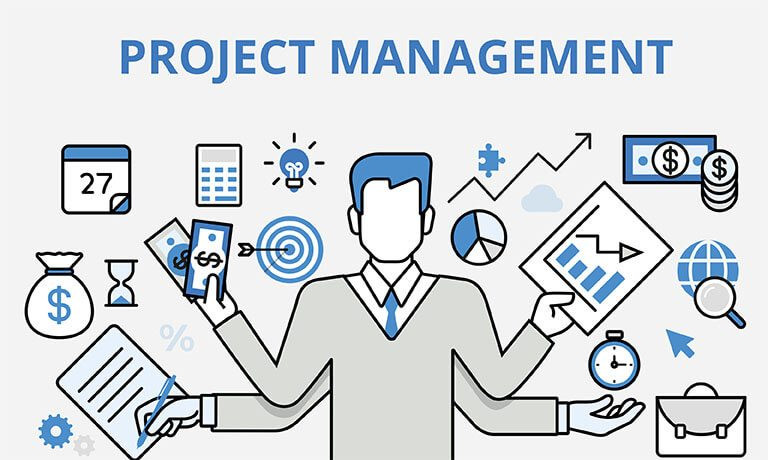 Final Thoughts-Speed Indicators/Project Management