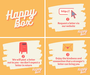 Happy Box - how it works-1.png