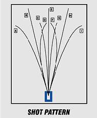 Jeff Sheets Golf,Club Design,Club Development,Perfect Fit,club fitting,custom fitting,Perfect Bend,customization,ball flight laws