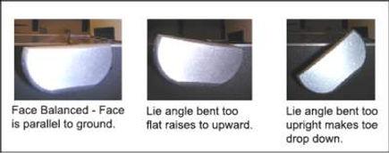 Jeff Sheets Golf,Club Design,Club Development,Perfect Fit,club fitting,custom fitting,Perfect Bend,customization,bending chart,hosel bend,hosel adjustment,flat,upright,weaker,stonger,loft,lie,face balance