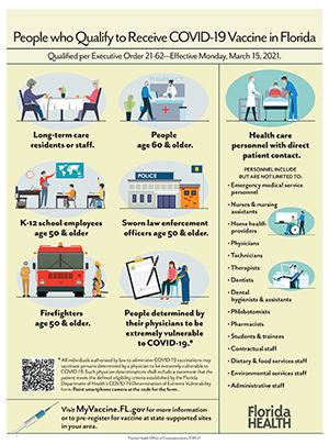 Eligibility_VaccinationCOVID-19_03.15.21