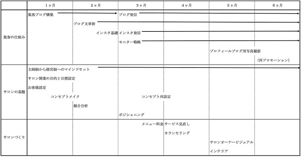 スクリーンショット 2021-03-09 20.01.03.png