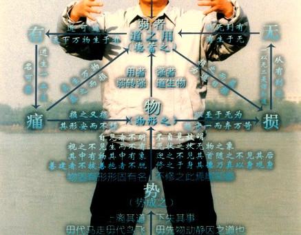 Alcanzar el Dao de Laozi segun Yu Yong Nian