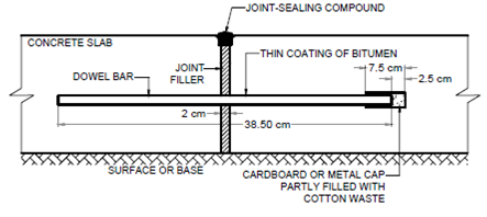 1809_Joints in Concrete Pavements1.png