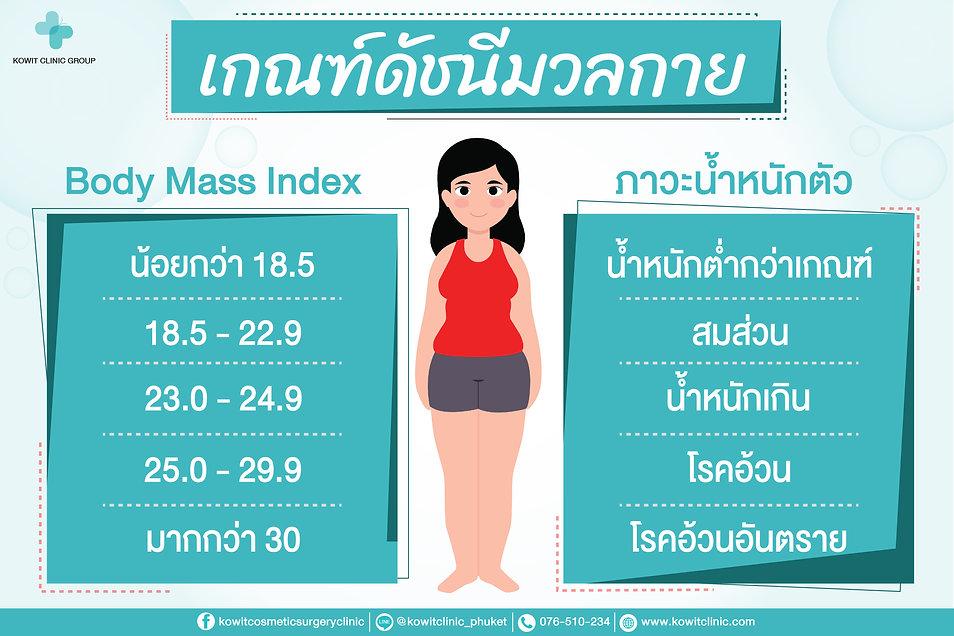 ค่า BMI-01.jpg