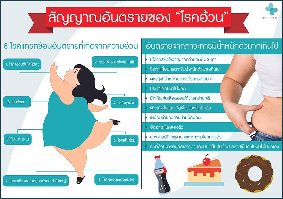 โรคอ้วน-01.jpg