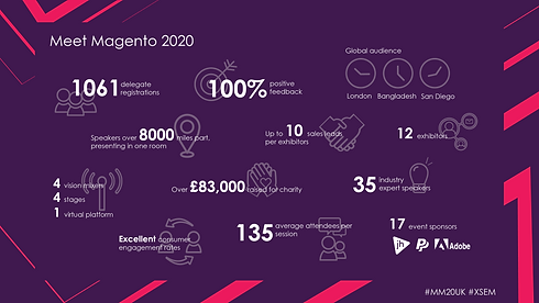 infographic_MeetMagento.png