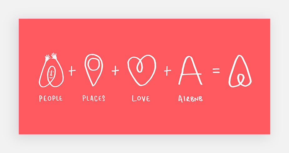 what is brand image example by airbnb b