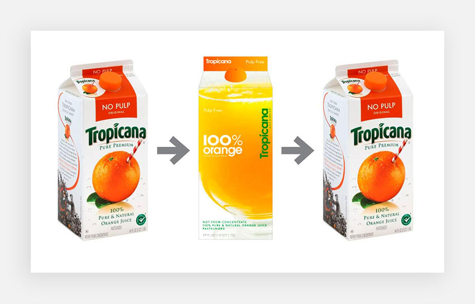 brand image example by tropicana