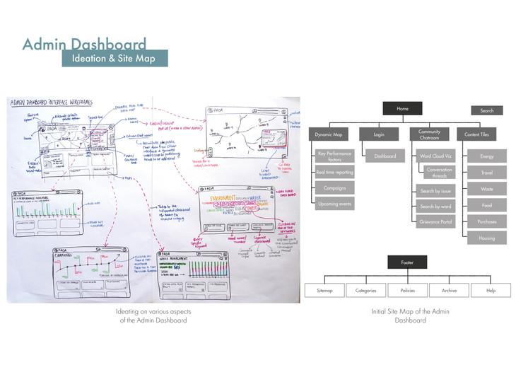 Pada - Designing for Responsible Surveil