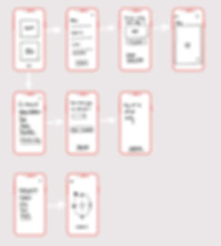 emergency-response-wireframes.jpeg