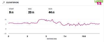 12km elevation.jpg