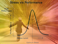 Stress vs performance - background 19041