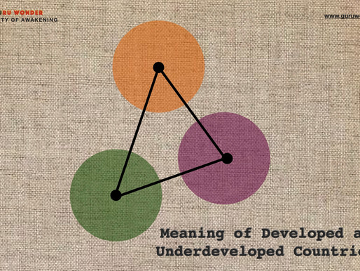Meaning of Developed, Developing and Underdeveloped.