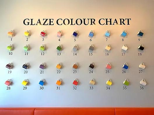 Colour Charts.webp