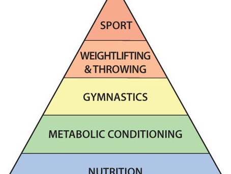 5 Basics to CrossFit Nutrition