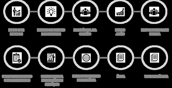 Valores Organizacionais - ARCANJO Consultores de Excelência - Consultoria Empresarial, Treinamento e Coaching