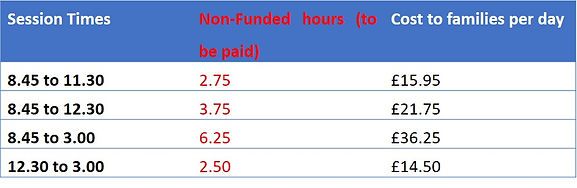Non Funded Fees.jpg