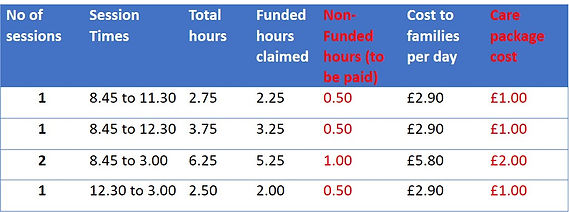 Funded Fees.jpg