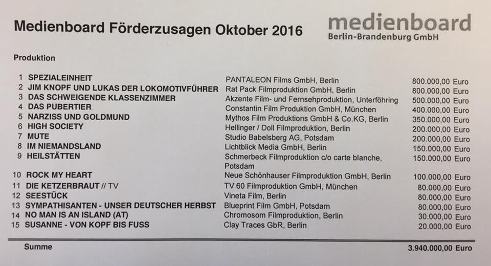 Medienboard is funding HEILSTÄTTEN