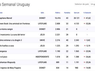 EL MANICOMIO hits Uruguay