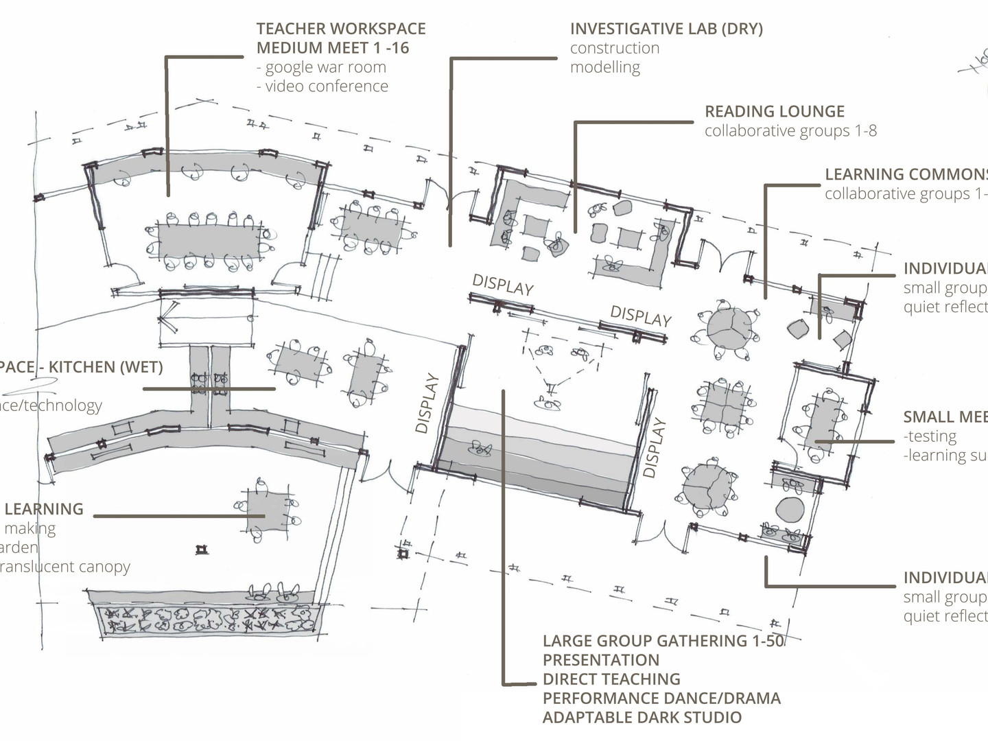 Hadlow-School-5-Junior-Block-Proposed-Plan.jpg