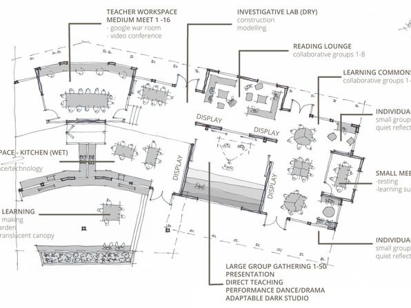 Hadlow-School-5-Junior-Block-Proposed-Plan.jpg